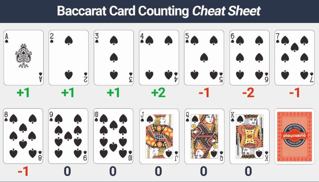 바카라 카드 카운팅