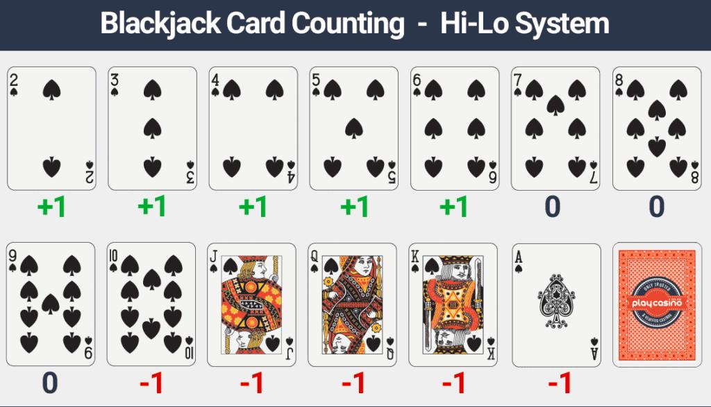 블랙잭-카드-카운팅